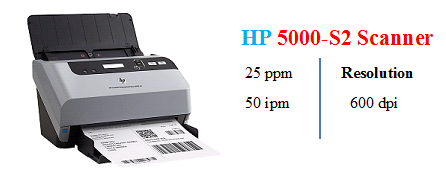 HP Installation Scanjet