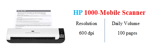 HP 1000-Mobile Scanner